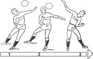 Hướng dẫn kỹ thuật đánh đầu trong bóng đá