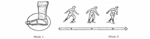 Hướng dẫn kỹ thuật đá bóng bằng lòng bàn chân